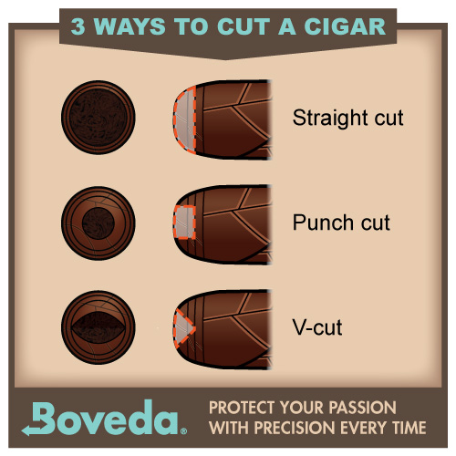 3 ways to cut a cigar from Boveda a humidity cigar pack